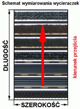 Kierunkowość aluminiowych wycieraczek systemowych